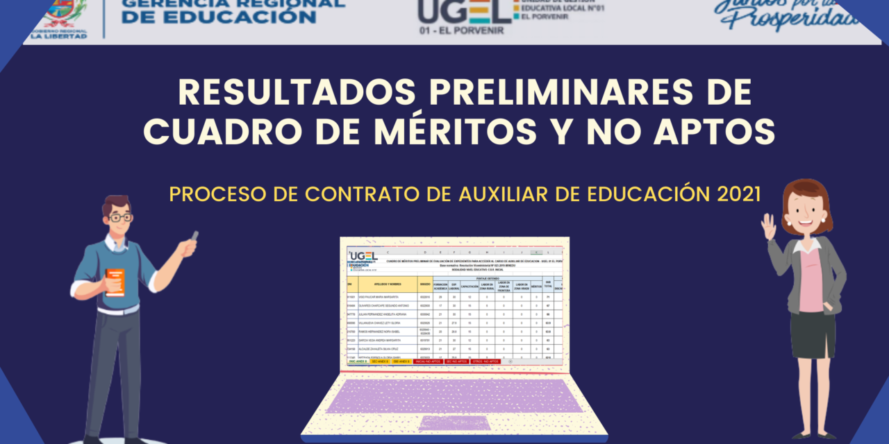 RESULTADOS PRELIMINARES DE CUADRO DE MERITOS Y NO APTOS PROCESO DE CONTRATO DE AUXILIAR DE EDUCACIÓN