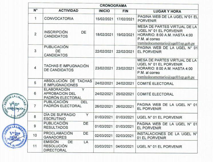 Proceso de elección de representantes de los docentes ante la Comisión Permanente de Procesos Administrativos Disciplinarios para Docentes