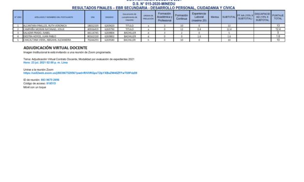 RESULTADOS FINALES – EBR SECUNDARIA – DESARROLLO PERSONAL, CIUDADANIA Y CÍVICA