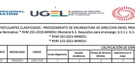 RESULTADOS PRELIMINARES – POSTULANTES CLASIFICADOS – PROCEDIMIENTO DE ENCARGATURA DE DIRECCION (NIVEL PRIMARIA) UGEL 01 EL PORVENIR.