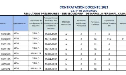 RESULTADOS PRELIMINARES – EBR SECUNDARIA  – DESARROLLO PERSONAL, CIUDADANIA Y CÍVICA
