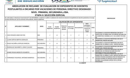 ABSOLUCION DE RECLAMO  DE EVALUACION DE EXPEDIENTES DE DOCENTES POSTULANTES A ENCARGO POR VACACIONES DE PERSONAL DIRECTIVO DESIGNADO – NIVEL  PRMARIA, SECUNDARIA y EBA. ETAPA II: SELECCIÓN ESPECIAL