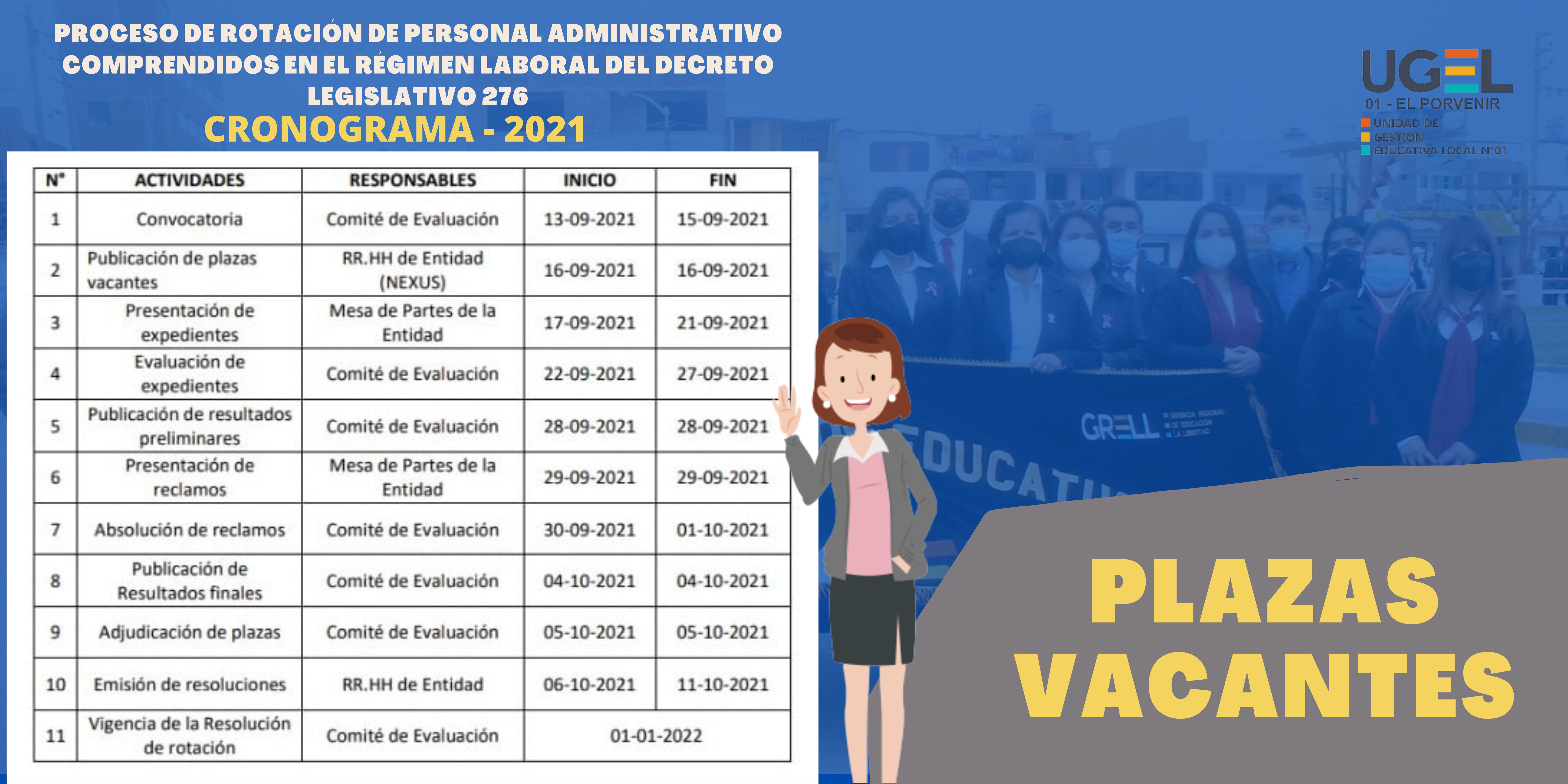 PROCESO DE ROTACIÓN DE PERSONAL ADMINISTRATIVO COMPRENDIDOS EN EL RÉGIMEN LABORAL DEL DECRETO LEGISLATIVO 276