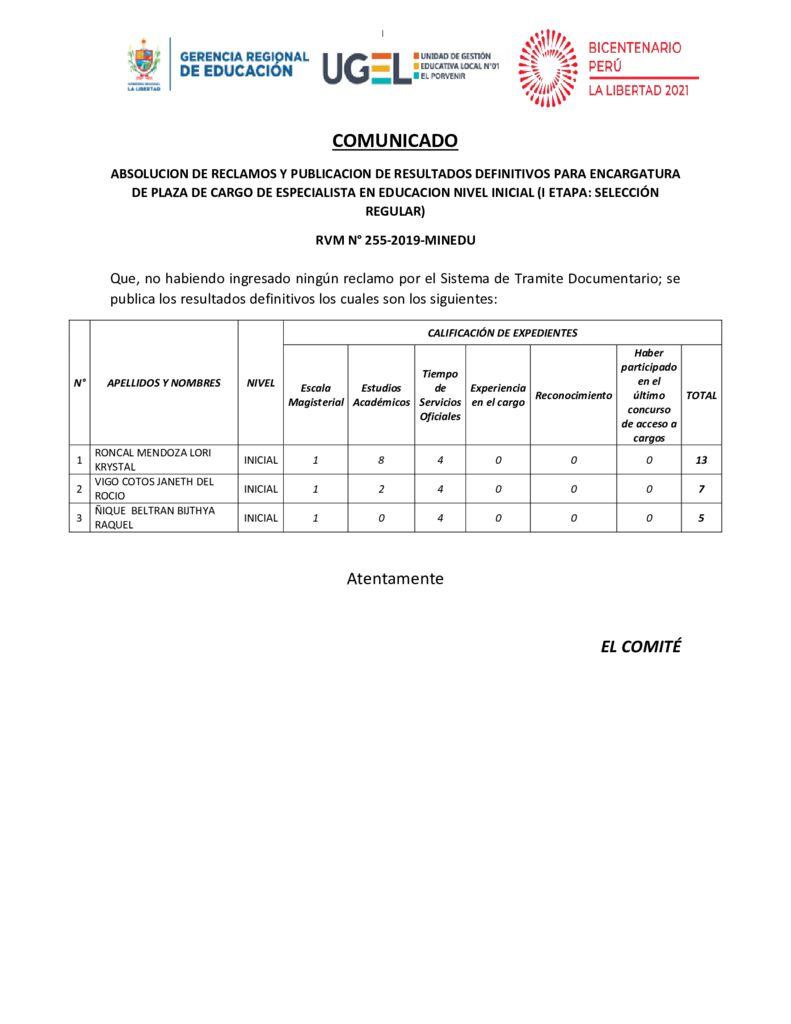 ABSOLUCION DE RECLAMOS Y PUBLICACION DE RESULTADOS DEFINITIVOS PARA ENCARGATURA DE PLAZA DE CARGO DE ESPECIALISTA EN EDUCACION NIVEL INICIAL (I ETAPA: SELECCIÓN REGULAR)