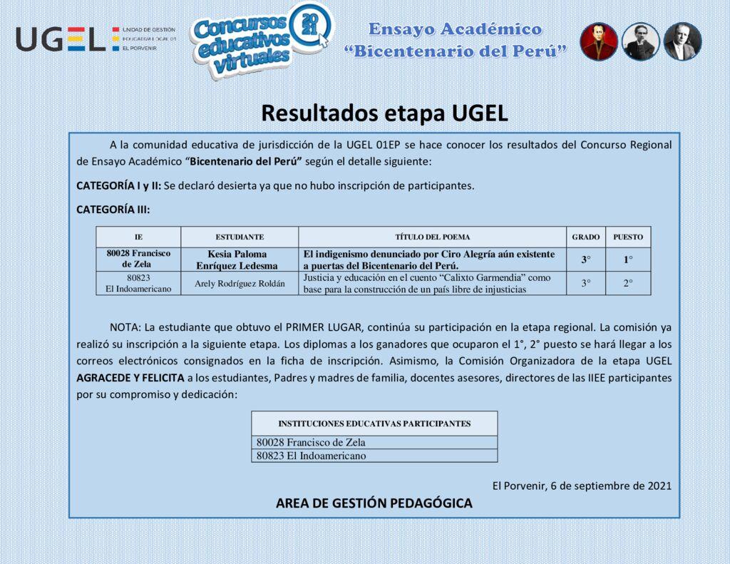 """Resultados del Concurso Regional de Ensayo Académico """"Bicentenario del Perú"""" – Etapa UGEL"""