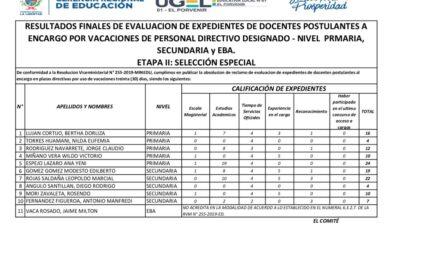 RESULTADOS FINALES DE EVALUACION DE EXPEDIENTES DE DOCENTES POSTULANTES A ENCARGO POR VACACIONES DE PERSONAL DIRECTIVO DESIGNADO – NIVEL  PRMARIA, SECUNDARIA y EBA. ETAPA II: SELECCIÓN ESPECIAL
