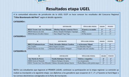 """Resultados del Concurso Regional """"Trilce Bicentenario del Perú"""" – Etapa UGEL"""