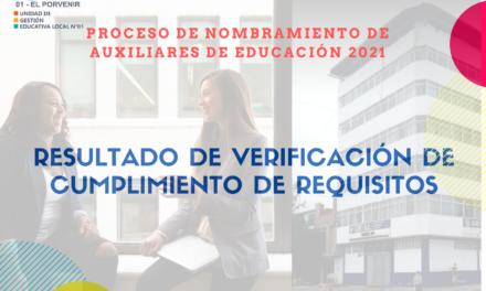 RESULTADO DE VERIFICACIÓN DE CUMPLIMIENTO DE REQUISITOS -PROCESO DE NOMBRAMIENTO DE AUXILIARES DE EDUCACION 2021