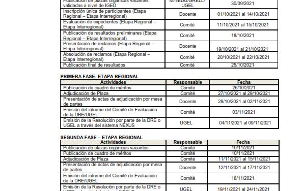 RESOLUCIÓN GERENCIAL REGIONAL N° 003405-2021-GRLL-GGR-GRE, QUE APRUEBA MODIFICAR, EL CRONOGRAMA  REGIONAL, aprobado mediante la Resolución Gerencial Regional N° 003154-2021-GRLL-GGR-GRE, de fecha 09 de setiembre del 2021, para el Proceso de Reasignación docente 2021 por las  causales de Interés Personal y Unidad Familiar